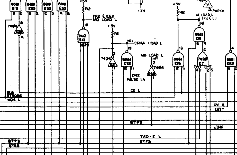 excerpt from the PDP-8/e CPU schematic, generation of the accumulator load (AC LOAD L) signal can be seen on the right